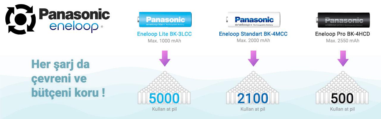 eneloop-charing-cycle-time