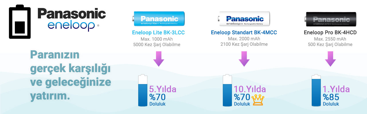 eneloop-low-discharge